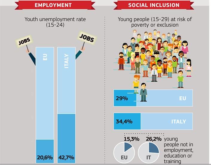 eurostat-social-inclusion